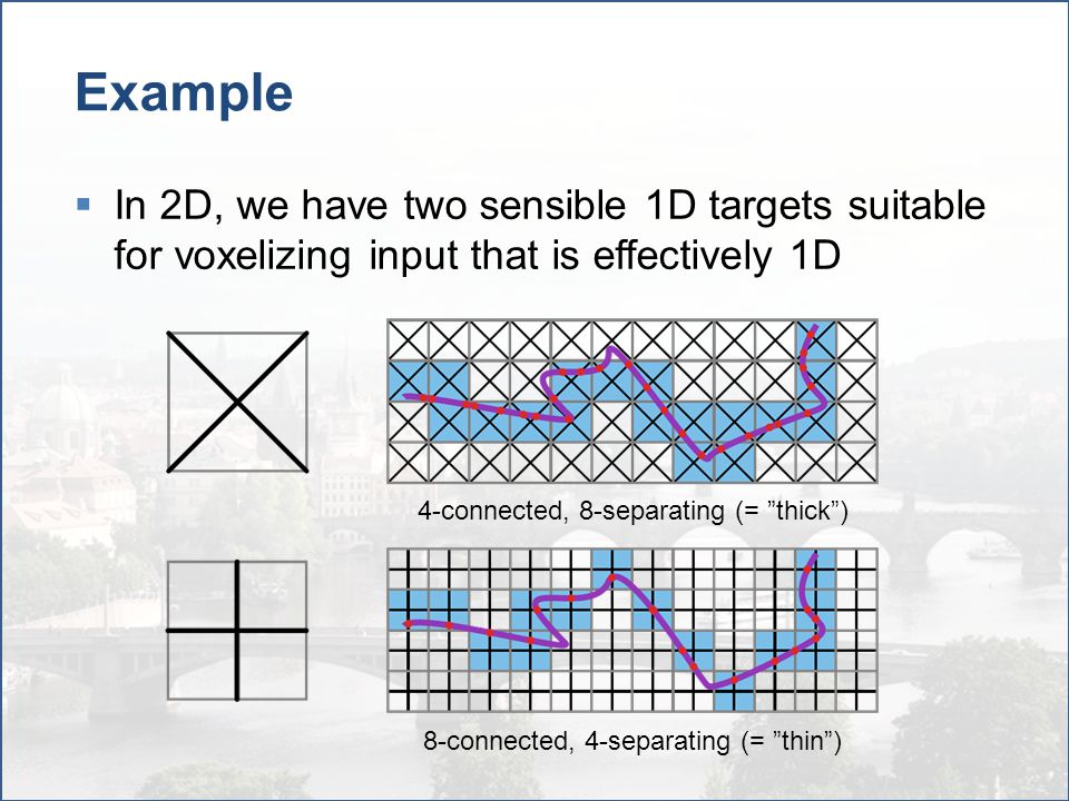 "Example  In 2D, we have two sensible 1D targets suitable for voxelizing input that is effectively 1D 4-connected, 8-separating (= ""thick"") 8-connecte"