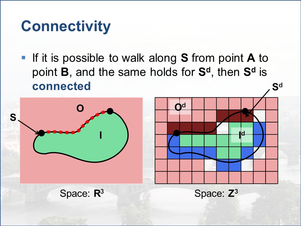 Connectivity  If it is possible to walk along S from point A to point B, and the same holds for S d, then S d is connected Space: R 3 Space: Z 3 S O
