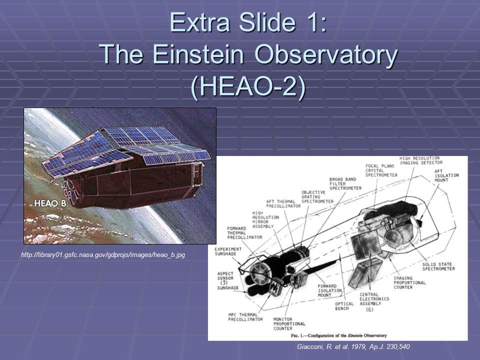 15 Extra Slide 1: The Einstein Observatory (HEAO-2) Giacconi, R.