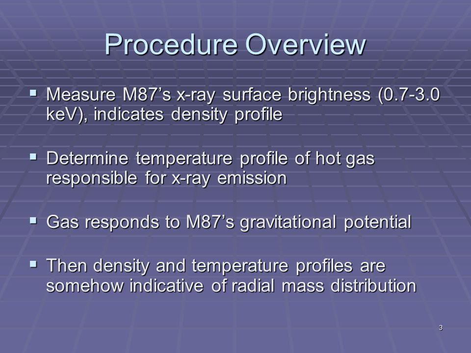 3 Procedure Overview  Measure M87's x-ray surface brightness (0.7-3.0 keV), indicates density profile  Determine temperature profile of hot gas responsible for x-ray emission  Gas responds to M87's gravitational potential  Then density and temperature profiles are somehow indicative of radial mass distribution