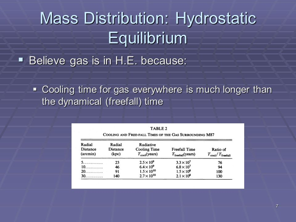 7 Mass Distribution: Hydrostatic Equilibrium  Believe gas is in H.E.