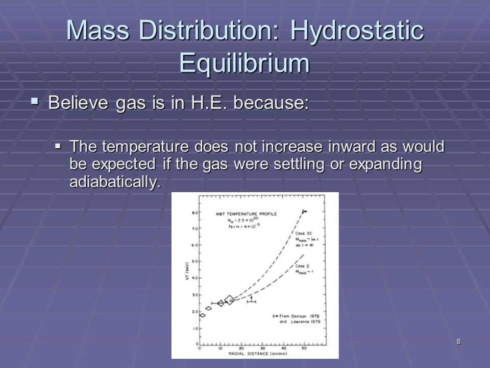 8 Mass Distribution: Hydrostatic Equilibrium  Believe gas is in H.E. because:  The temperature does not increase inward as would be expected if the