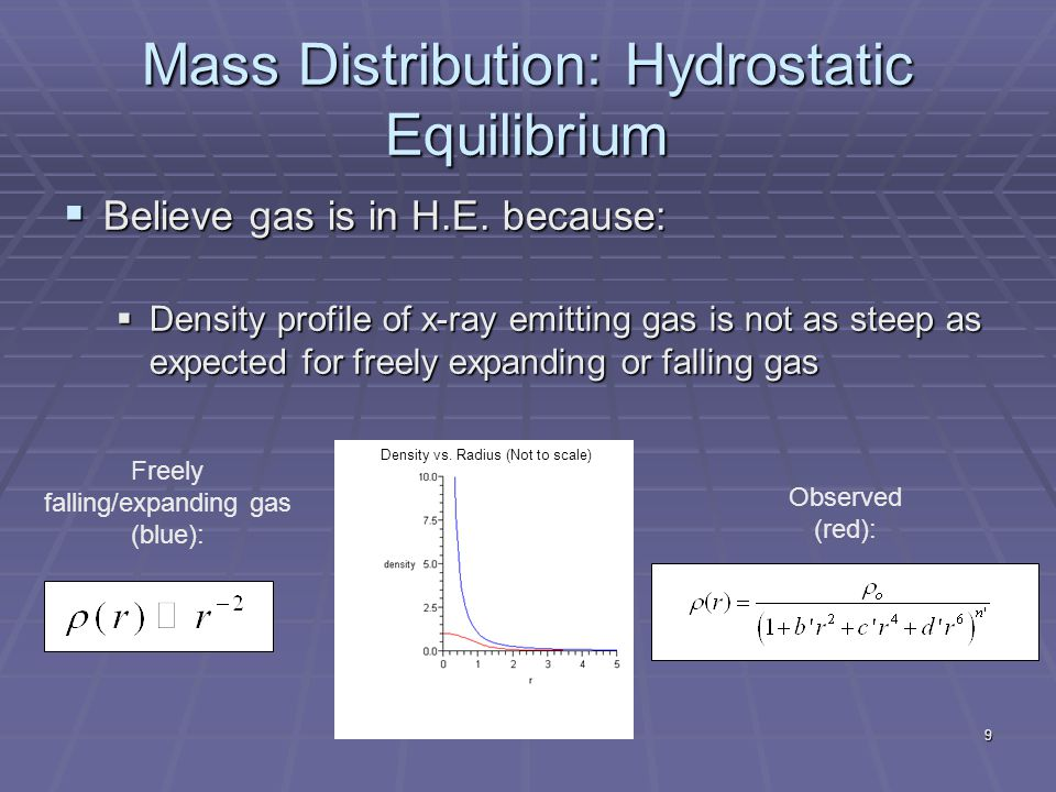 9 Mass Distribution: Hydrostatic Equilibrium  Believe gas is in H.E.
