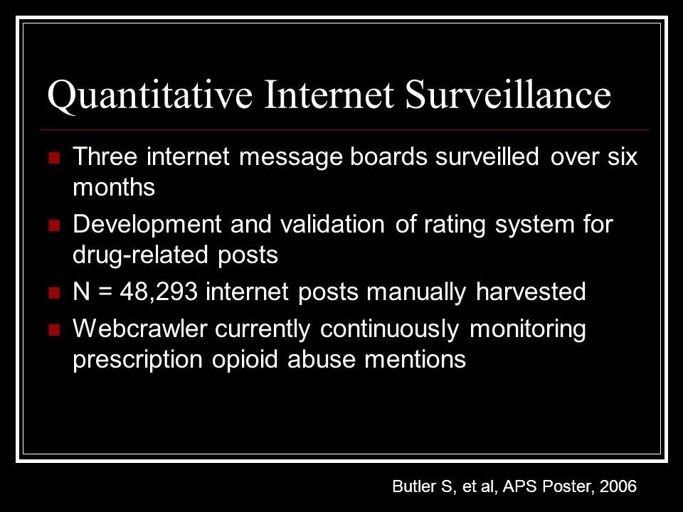 Quantitative Internet Surveillance Figure 4. Total Mentions of Target Drugs by Month