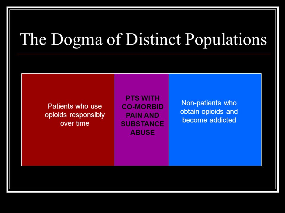 The Dogma of Distinct Populations Patients who use opioids responsibly over time Non-patients who obtain opioids and become addicted PTS WITH CO-MORBID PAIN AND SUBSTANCE ABUSE