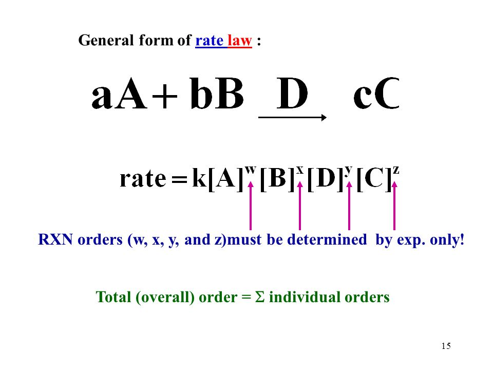 14 rate constant: k is conc.independent Is still temperature dependent and mechanism dependent.