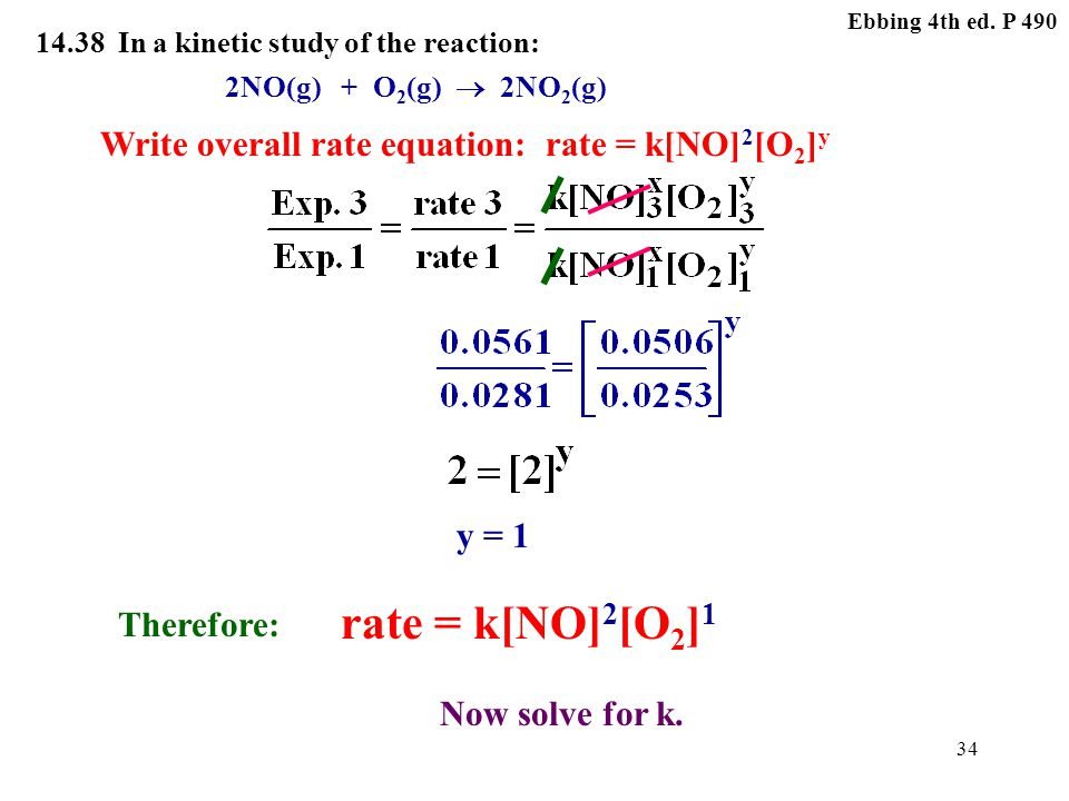 33 Ebbing 4th ed. P 490 14.38 In a kinetic study of the reaction: 2NO(g) + O 2 (g)  2NO 2 (g) Write overall rate equation:rate = k[NO] 2 [O 2 ] y