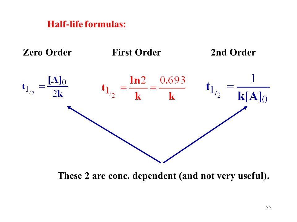 54 Formulas: 1st order: t 1/2 = 0.693/k Derivation: @t 1/2 : and: so: Half-lives: