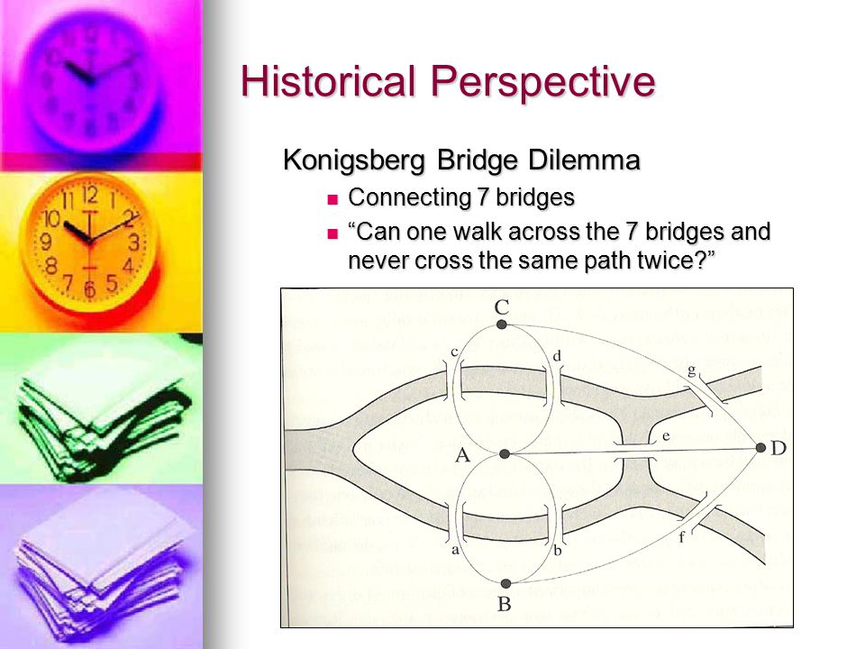 Historical Perspective Konigsberg Bridge Dilemma Connecting 7 bridges Connecting 7 bridges Can one walk across the 7 bridges and never cross the same path twice Can one walk across the 7 bridges and never cross the same path twice
