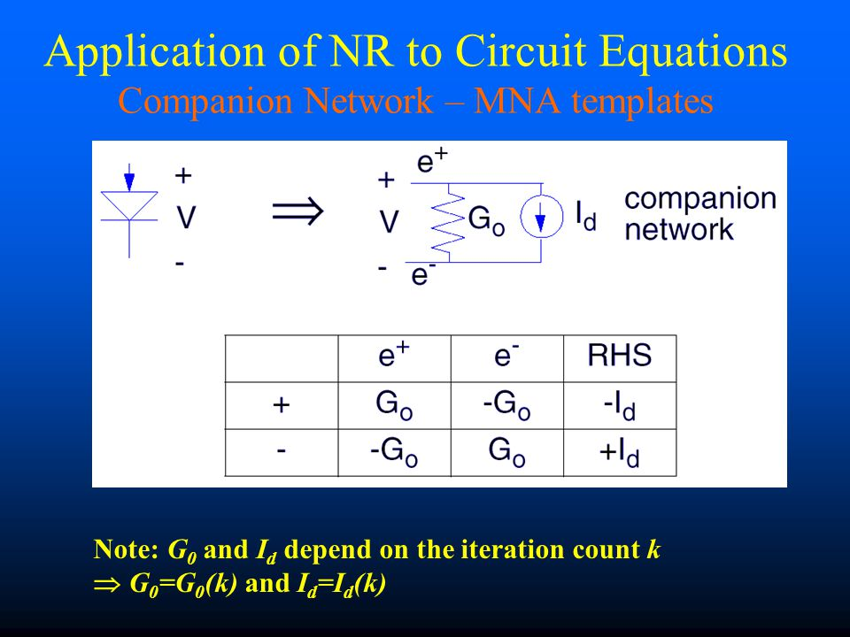 +-+- VsVs R Diode Source Stepping Does Not Alter Jacobian Newton with Continuation schemes Basic Concepts – Source Stepping Example