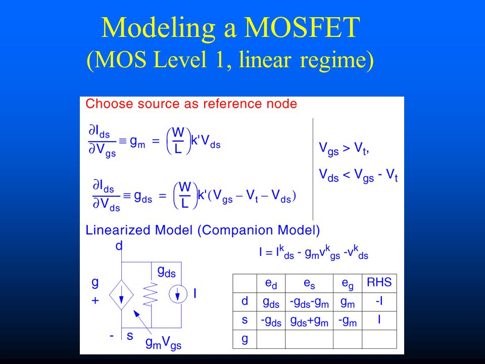 Last lecture review Multidimensional Case: each step of iteration implies solving a system of linear equations Linearizing the circuit leads to a matrix whose structure does not change from iteration to iteration: only the values of the companion circuits (the nonlinear elements) are changing.
