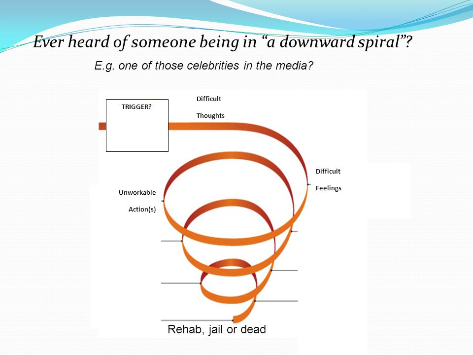 Is there any danger in creating an Upward Spiral.