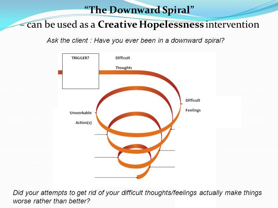 The Upward Spiral Worksheet