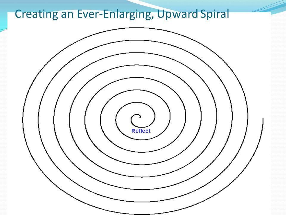 Creating an Ever-Enlarging, Upward Spiral Reflect