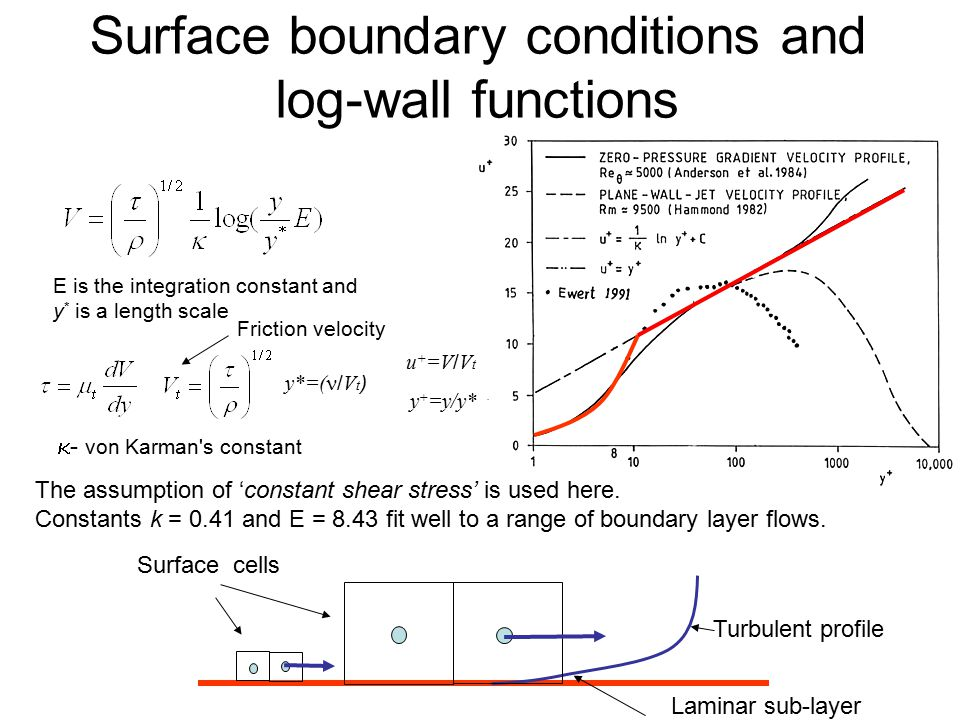 Surface boundary conditions and log-wall functions E is the integration constant and y * is a length scale The assumption of 'constant shear stress' is used here.