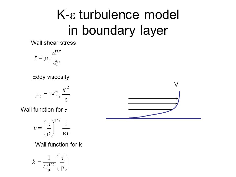K-  turbulence model in boundary layer Wall function for  Wall function for k Eddy viscosity Wall shear stress V