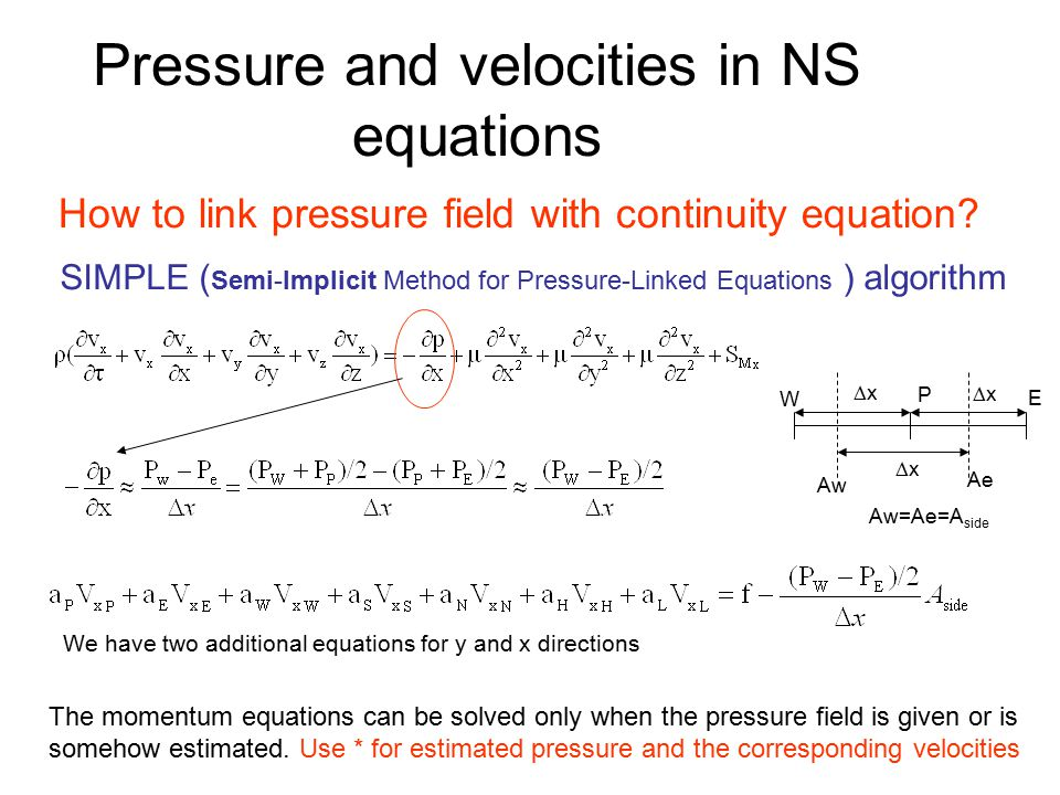 Pressure and velocities in NS equations How to link pressure field with continuity equation.
