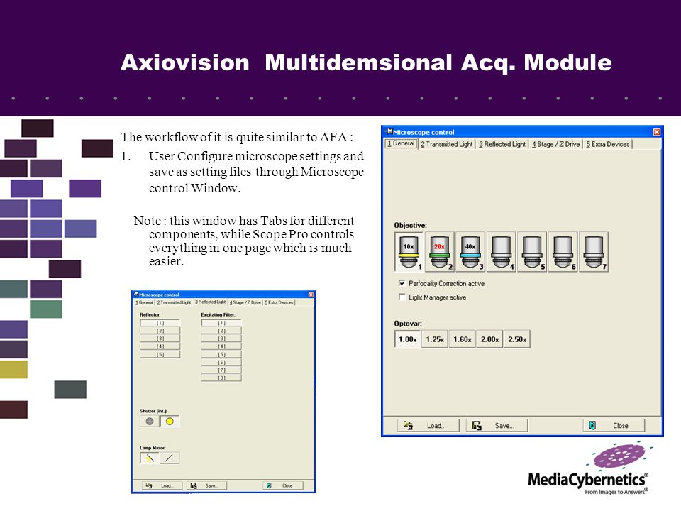 Axiovision Multidemsional Acq.
