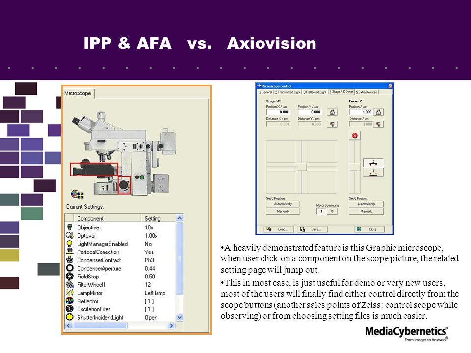 Axiovision VS. IPP + AFA 2. The multi dimension acquisition setup is just same as AFA.