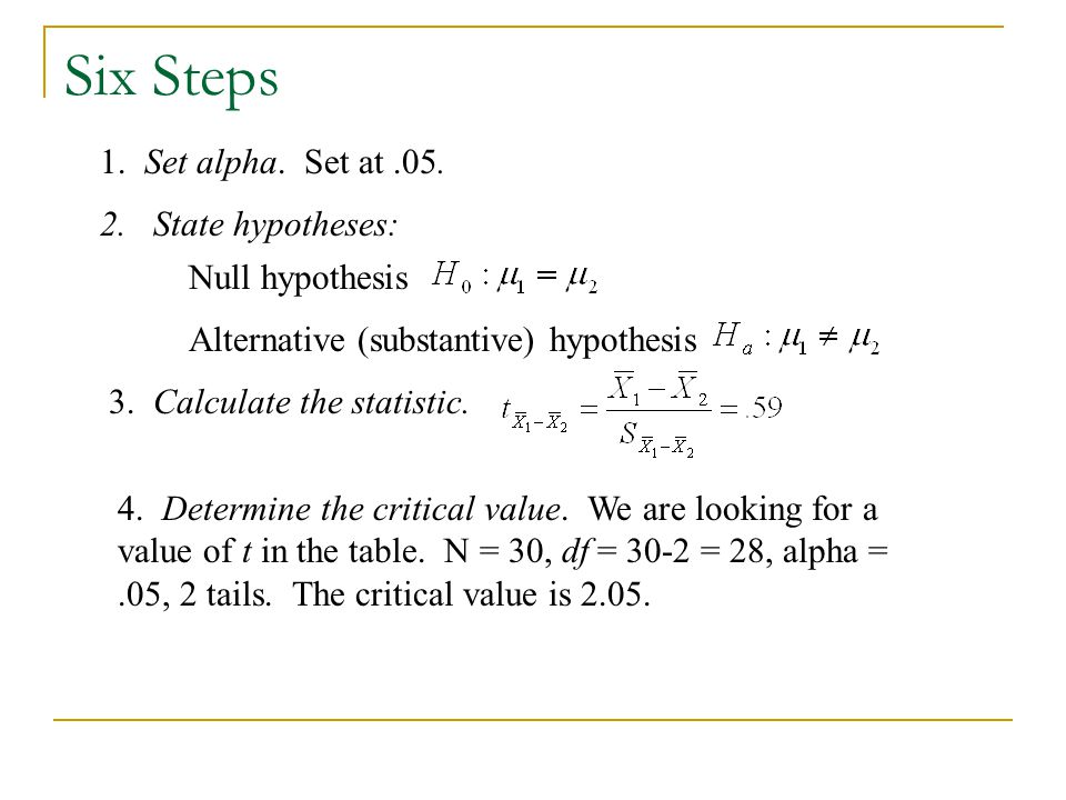 Six Steps 1. Set alpha. Set at.05.