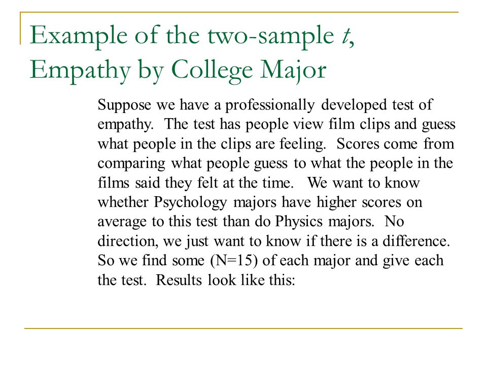 Example of the two-sample t, Empathy by College Major Suppose we have a professionally developed test of empathy.