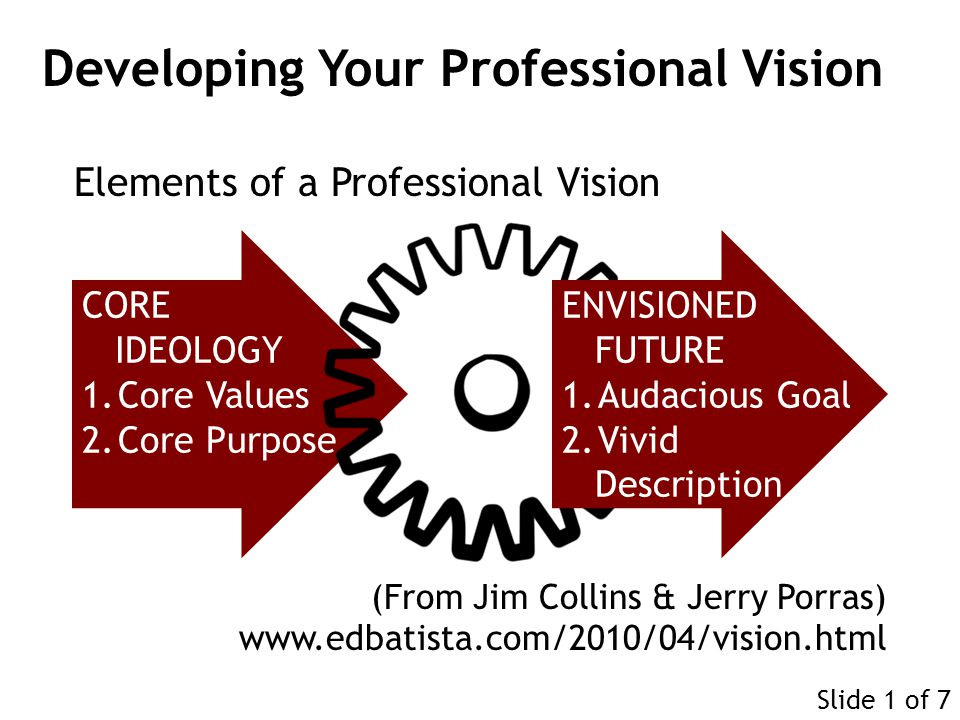 CORE IDEOLOGY 1.Core Values 2.Core Purpose ENVISIONED FUTURE 1.Audacious Goal 2.Vivid Description (From Jim Collins & Jerry Porras) www.edbatista.com/2010/04/vision.html Elements of a Professional Vision Developing Your Professional Vision Slide 1 of 7