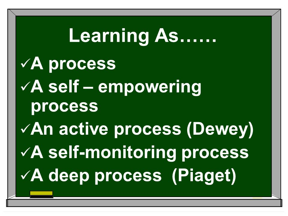 Learning As…… A process A self – empowering process An active process (Dewey) A self-monitoring process A deep process (Piaget)