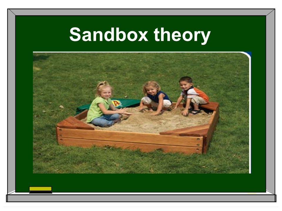 Sandbox theory