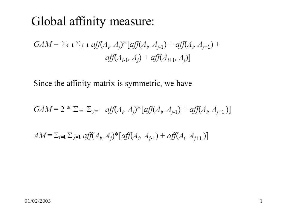 01/02/20031 Global affinity measure: GAM = aff(A i, A j )*[aff(A i, A j-1 ) + aff(A i, A j+1 ) + aff(A i-1, A j ) + aff(A i+1, A j )] Since the affinity matrix is symmetric, we have GAM = 2 *aff(A i, A j )*[aff(A i, A j-1 ) + aff(A i, A j+1 )] AM = aff(A i, A j )*[aff(A i, A j-1 ) + aff(A i, A j+1 )]