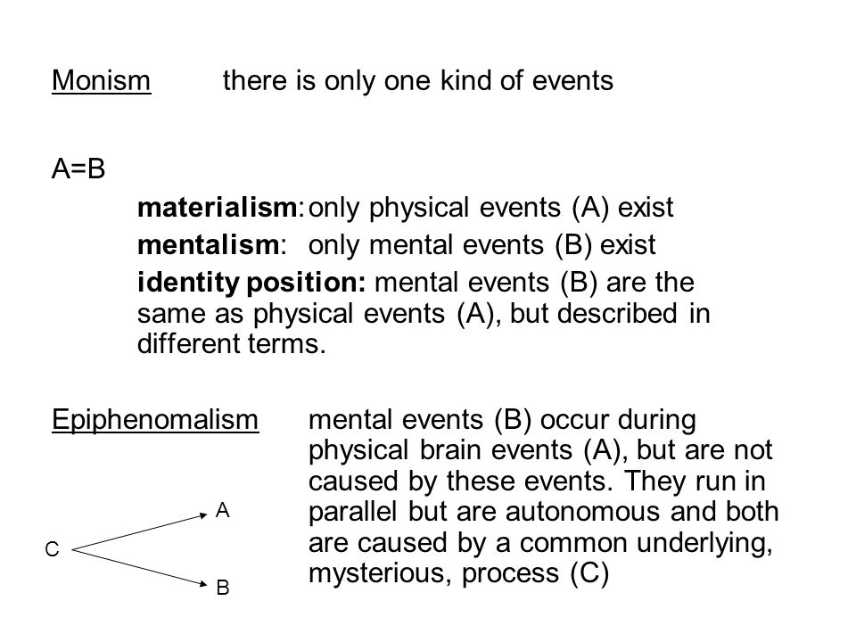 Monismthere is only one kind of events A=B materialism:only physical events (A) exist mentalism:only mental events (B) exist identity position: mental events (B) are the same as physical events (A), but described in different terms.