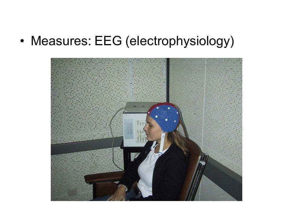 Measures: EEG (electrophysiology)