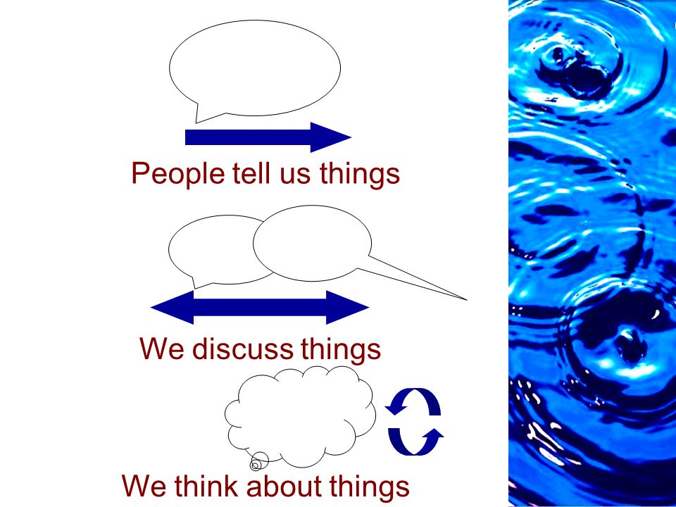 People tell us things We discuss things We think about things