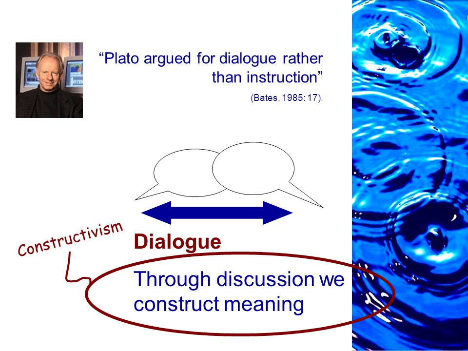 Dialogue Through discussion we construct meaning Plato argued for dialogue rather than instruction (Bates, 1985: 17).