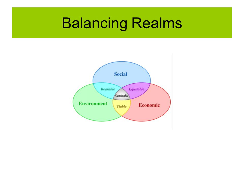 Balancing Realms