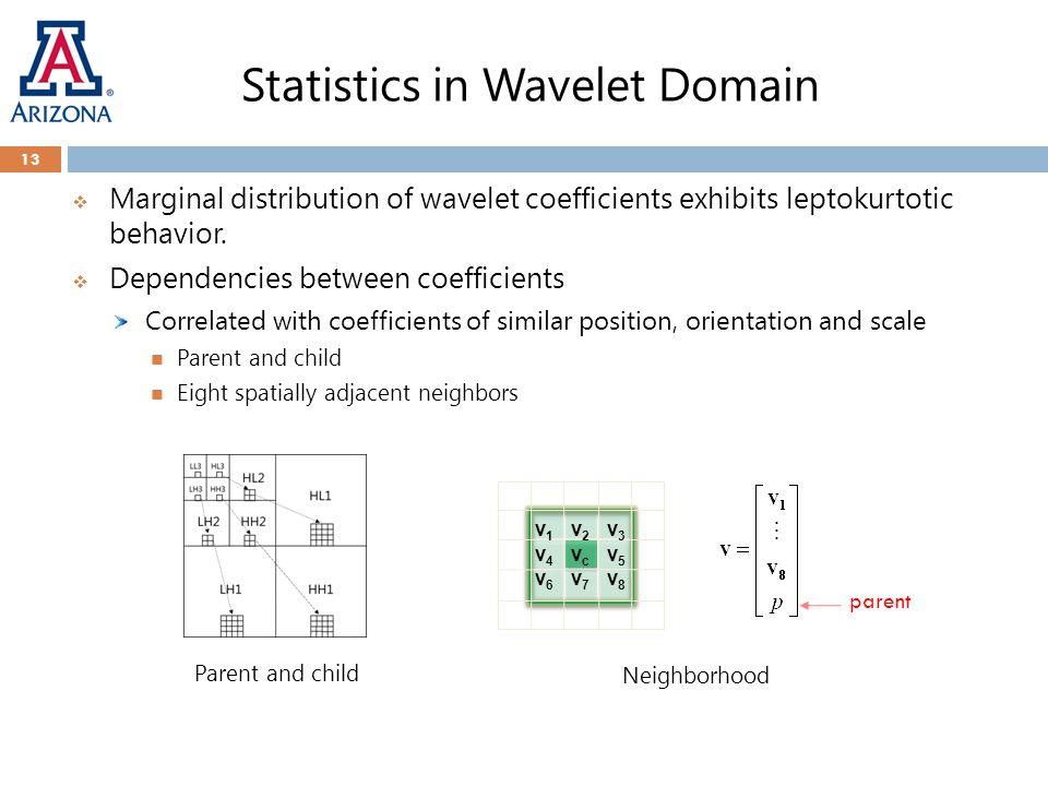 Statistics in Wavelet Domain  Marginal distribution of wavelet coefficients exhibits leptokurtotic behavior.