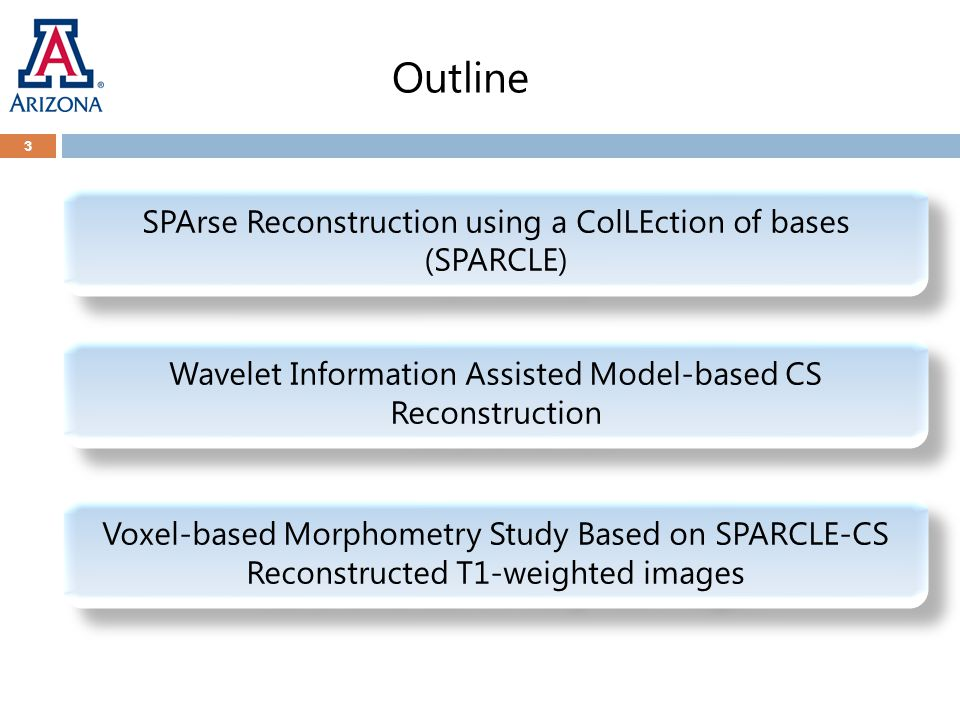 Outline Wavelet Information Assisted Model-based CS Reconstruction SPArse Reconstruction using a ColLEction of bases (SPARCLE) Voxel-based Morphometry Study Based on SPARCLE-CS Reconstructed T1-weighted images 3