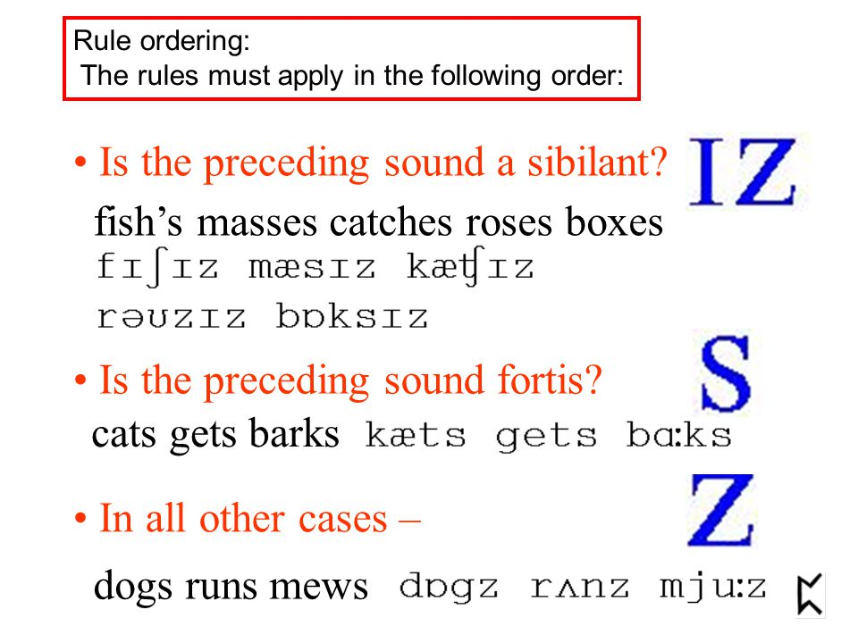 cats gets barks dogs runs mews fish's masses catches roses boxes Rule ordering: The rules must apply in the following order: Is the preceding sound a sibilant.