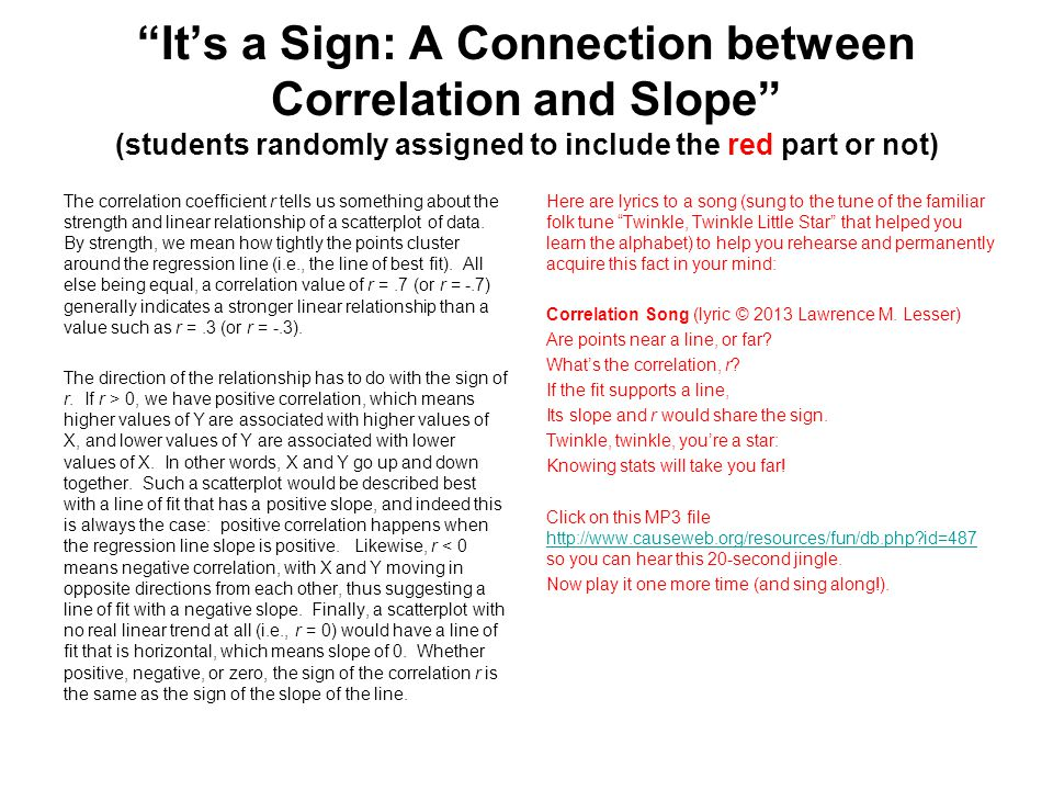 It's a Sign: A Connection between Correlation and Slope (students randomly assigned to include the red part or not) The correlation coefficient r tells us something about the strength and linear relationship of a scatterplot of data.