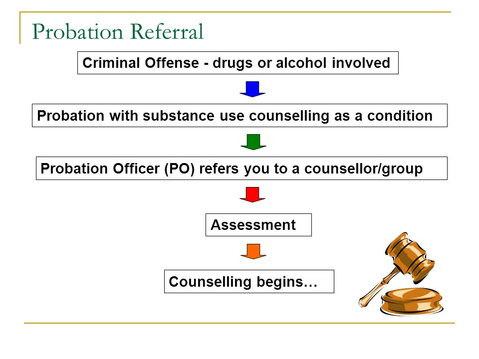 Criminal Offense - drugs or alcohol involved Probation with substance use counselling as a condition Probation Officer (PO) refers you to a counsellor