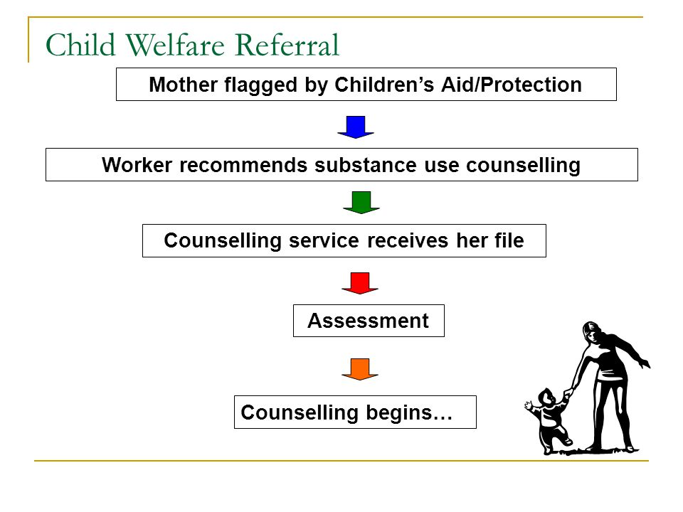 Mother flagged by Children's Aid/Protection Worker recommends substance use counselling Assessment Counselling begins… Counselling service receives he