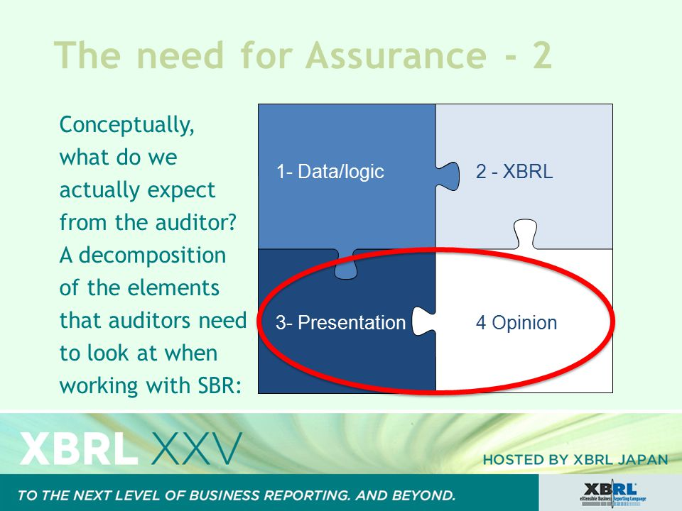 The need for Assurance - 2 Conceptually, what do we actually expect from the auditor.