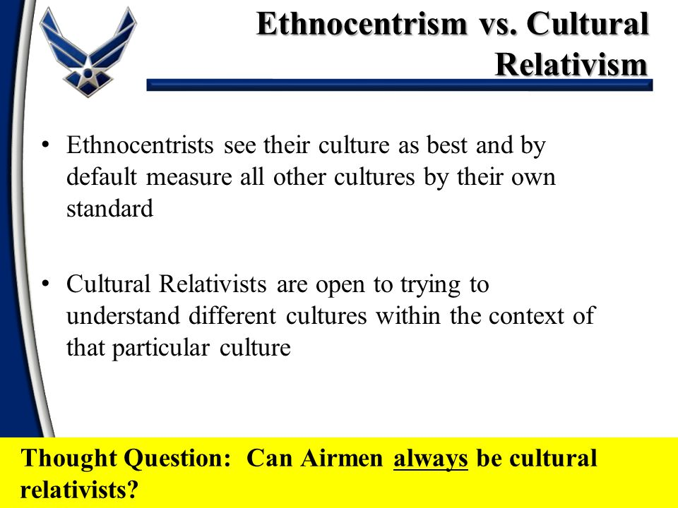 Building our Definition of Culture Culture… –is a state of mind –involves affiliation –is a tool –is made up of domains