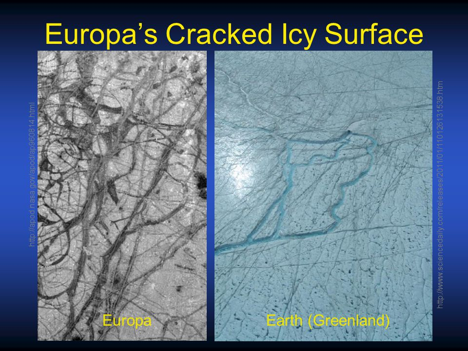 Europa's Cracked Icy Surface EuropaEarth (Greenland) http://apod.nasa.gov/apod/ap960814.html http://www.sciencedaily.com/releases/2011/01/110126131538.htm