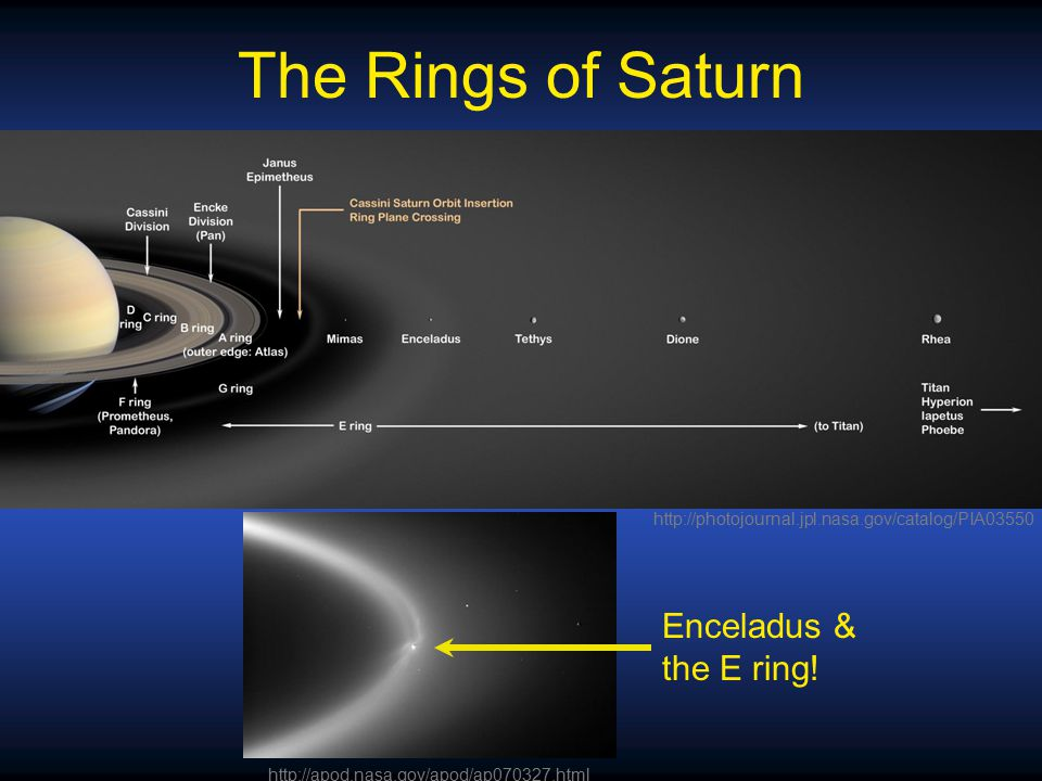 The Rings of Saturn Enceladus & the E ring.
