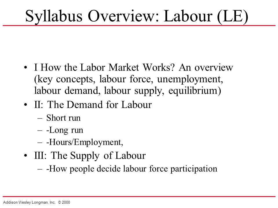 Addison Wesley Longman, Inc.© 2000 Syllabus Overview: Labour (LE) I How the Labor Market Works.