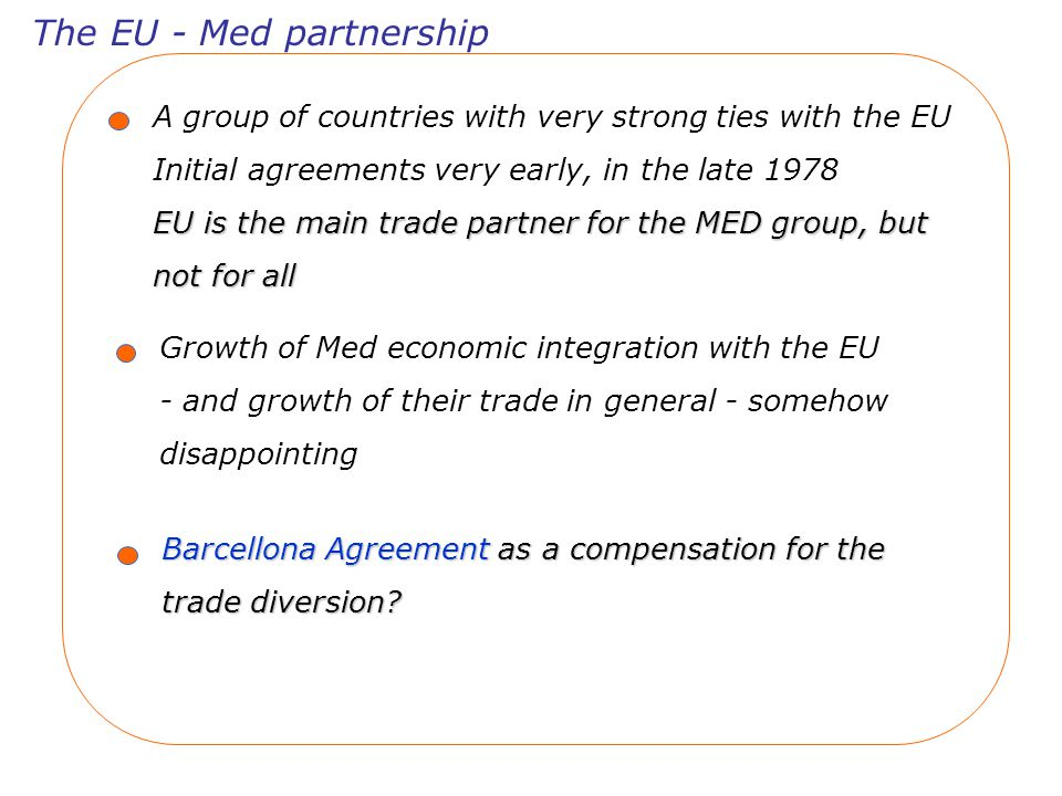 A group of countries with very strong ties with the EU Initial agreements very early, in the late 1978 EU is the main trade partner for the MED group, but not for all Barcellona Agreement as a compensation for the trade diversion.