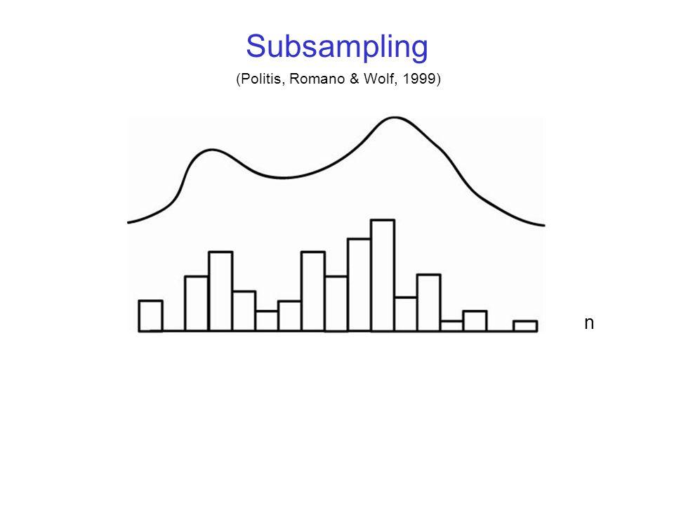Subsampling n (Politis, Romano & Wolf, 1999)