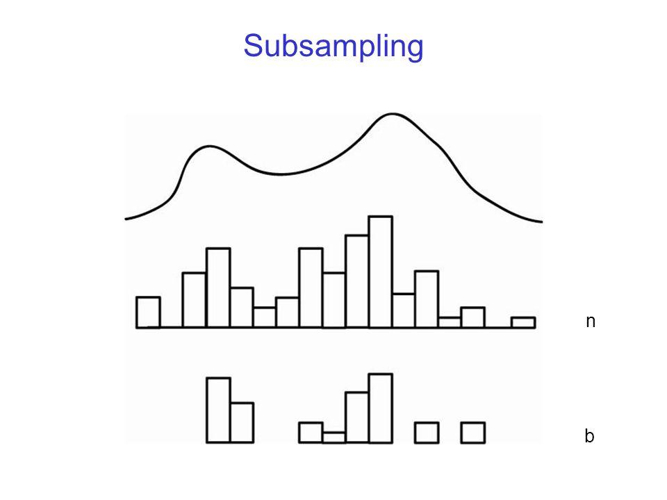 Subsampling n b