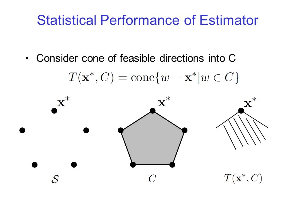 Statistical Performance of Estimator Consider cone of feasible directions into C