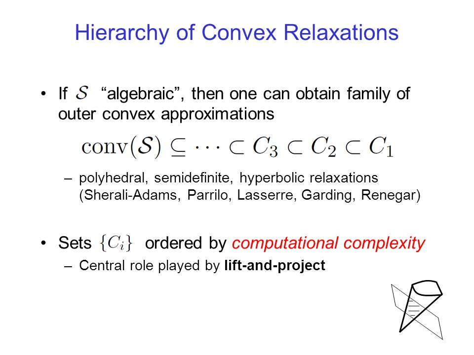 Hierarchy of Convex Relaxations If algebraic , then one can obtain family of outer convex approximations –polyhedral, semidefinite, hyperbolic relaxations (Sherali-Adams, Parrilo, Lasserre, Garding, Renegar) Sets ordered by computational complexity –Central role played by lift-and-project